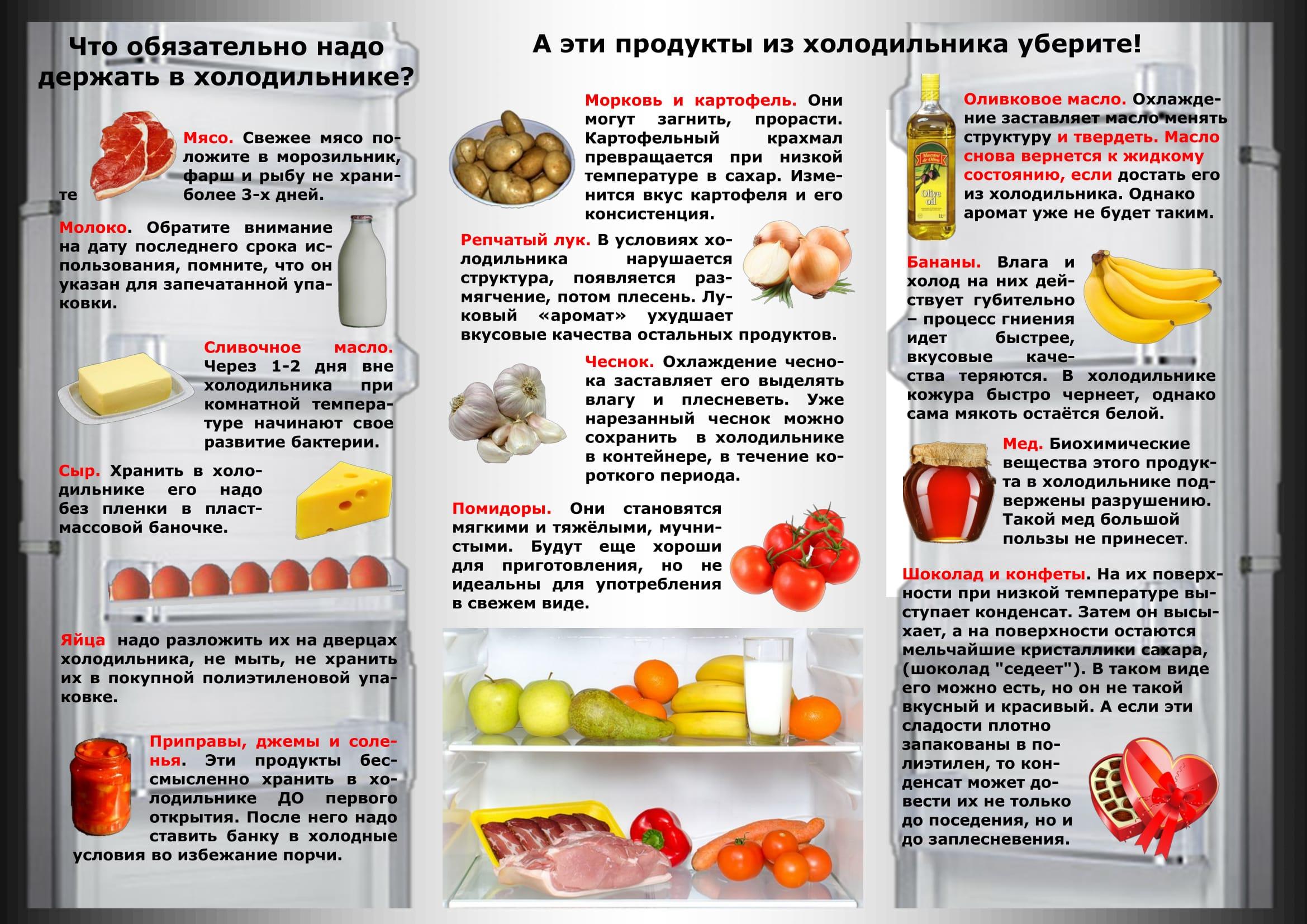 [BBBKEYWORD]. Самые безопасные для организма диеты