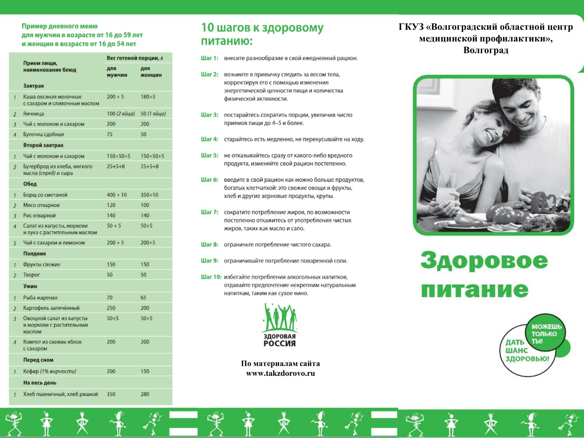 Буклет По Диете 5. Диета 5 стол: что можно, чего нельзя (таблица), меню на неделю